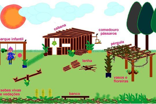 O que fazer com os restos de madeira das limpezas de terrenos?