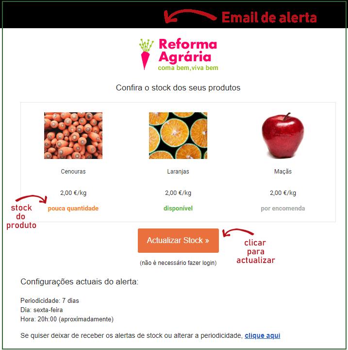 Alerta de Stock por Email