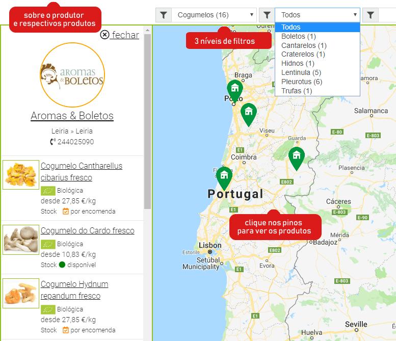Mapa dos Produtos