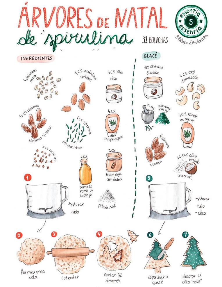 Receitas de Natal - Bolachas decoradas com Spirulina com ilustração da ArtistaCabeça d'Andorinha   Reforma Agrária